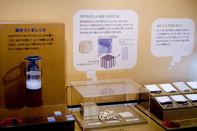 Paper Museum: Oji - Where In Tokyo listing